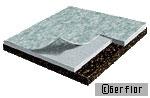 Les sols vinyliques: une déco pratique et économique!