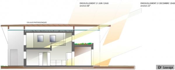 Plan De Maison  Une Maison Bioclimatique Sous Le Soleil Exactement