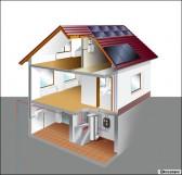 Le chauffage solaire, les aides et subventions