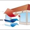 Paris: attention au système de ventilation dans les appartements