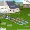 Assainissement et fosses septiques: pensez à l' Eco-Prêt à taux zéro