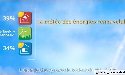 Bientôt une météo Énergie renouvelable pour connaître sa production d'énergie!