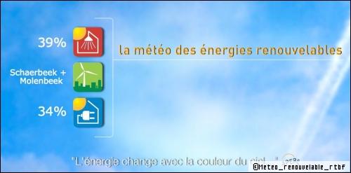 Bientôt une météo Énergie renouvelable pour connaître sa production d'énergie! - Travaux.com