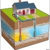 Géothermie très basse énergie à Caen : une subvention et des économies à la clé