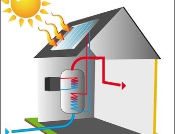 Chauffe-eau solaire ou chauffage solaire : une subvention accordée par le Département du Rhône