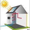 Energie solaire : l'électricité verte est subventionnée à Paris et en Ile-de-France