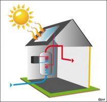 Energie solaire : subventions prolongées à Lille pour l'année 2011