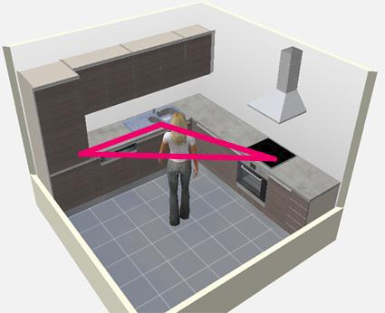 Aménagement de cuisine : les erreurs à éviter | Travaux.com