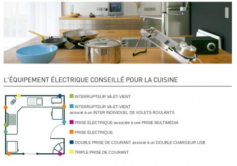 Prises électriques dans la cuisine Legrand