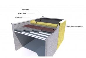 Etanchéité toiture terrasse Strikto