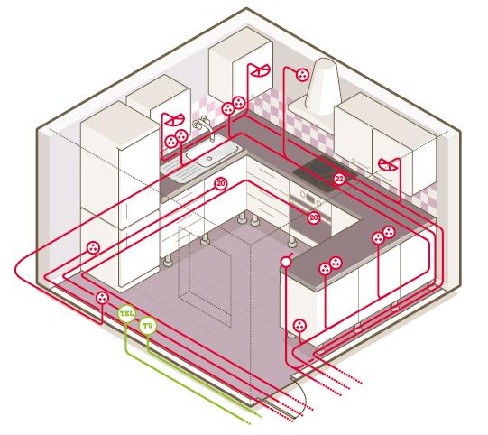 Plan installation electrique cuisine - Plan tableau electrique maison ...