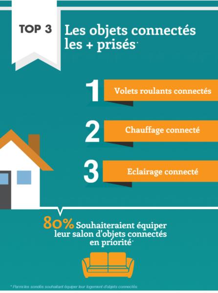© Immobiliare-Neuf.fr