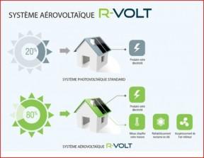 système aérovoltaïque R-Volt © R-Volt