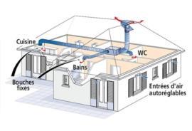 VMC simple flux autorèglable Eauvent